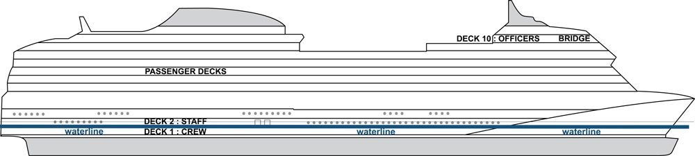 Cruise Ship Cross Section - Crew, Staff and Officer Cabin Areas